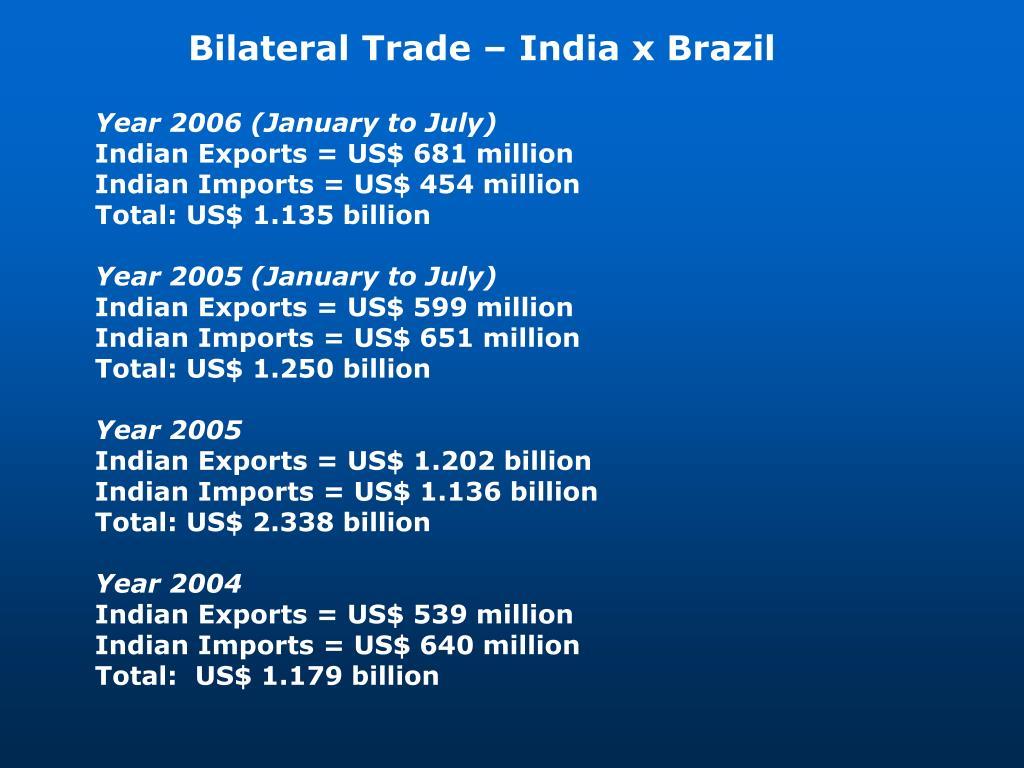 Bilateral Trade – India x Brazil