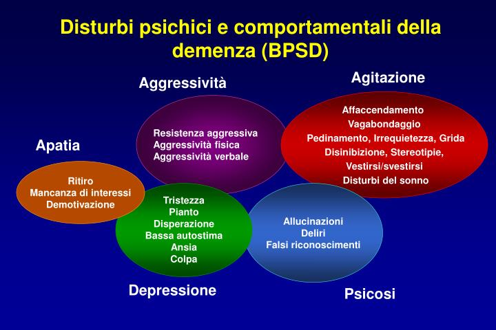 Disturbi psichici e comportamentali della demenza (BPSD)