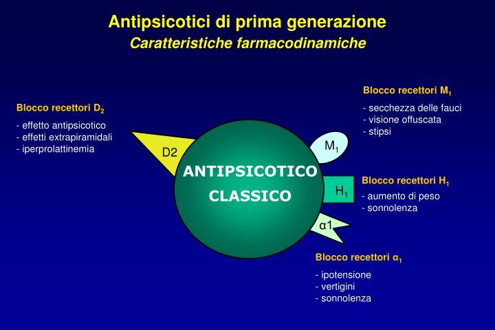 Antipsicotici di prima generazione