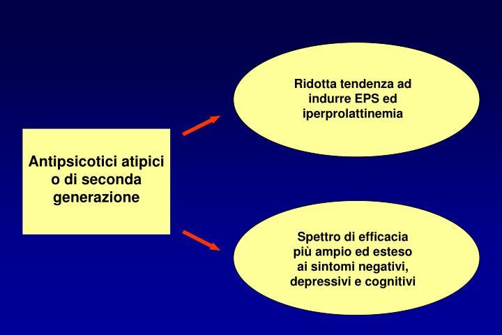 Ridotta tendenza ad indurre EPS ed iperprolattinemia