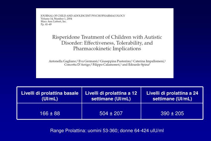 Range Prolattina: uomini 53-360; donne 64-424 uIU/ml