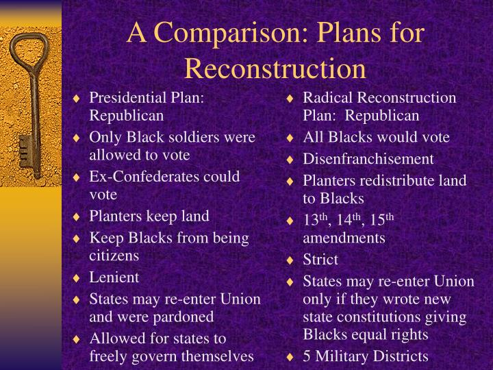 Presidential Plan: Republican