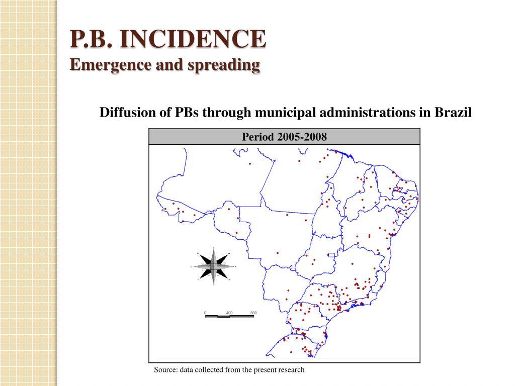 P.B. INCIDENCE