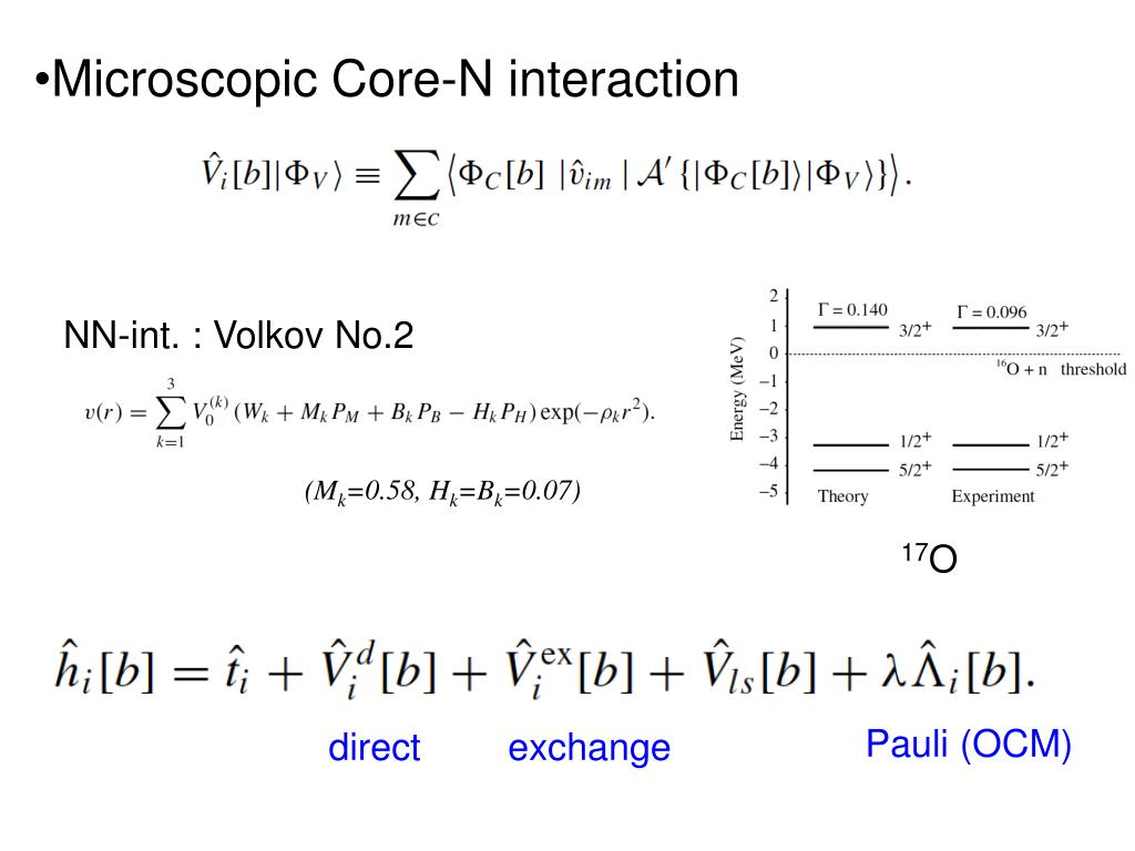 Microscopic Core-N interaction