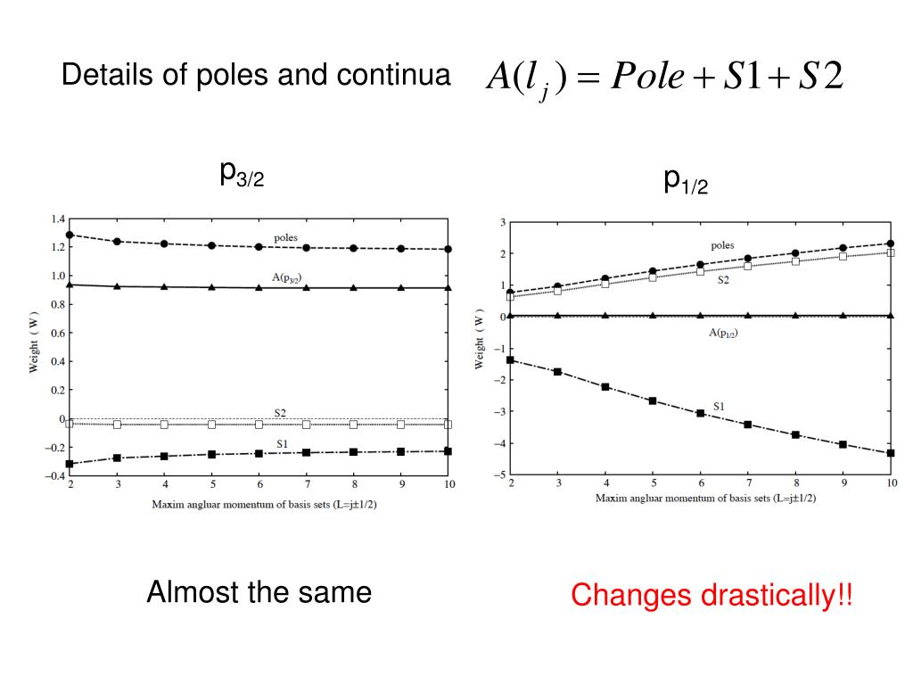 Details of poles and continua