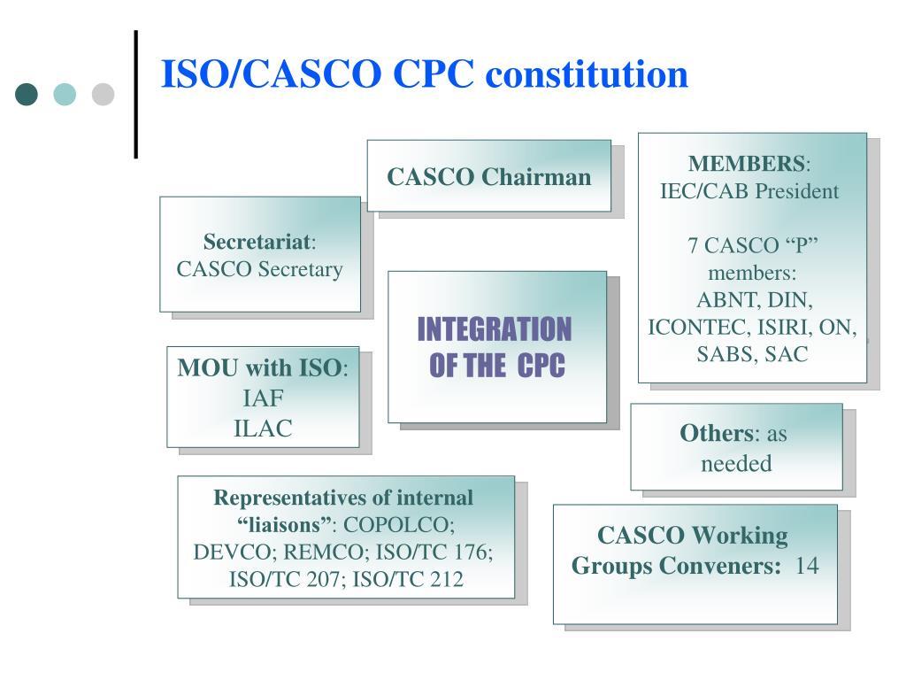 ISO/CASCO CPC constitution