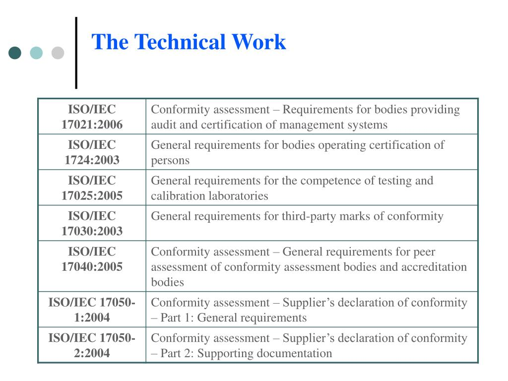The Technical Work