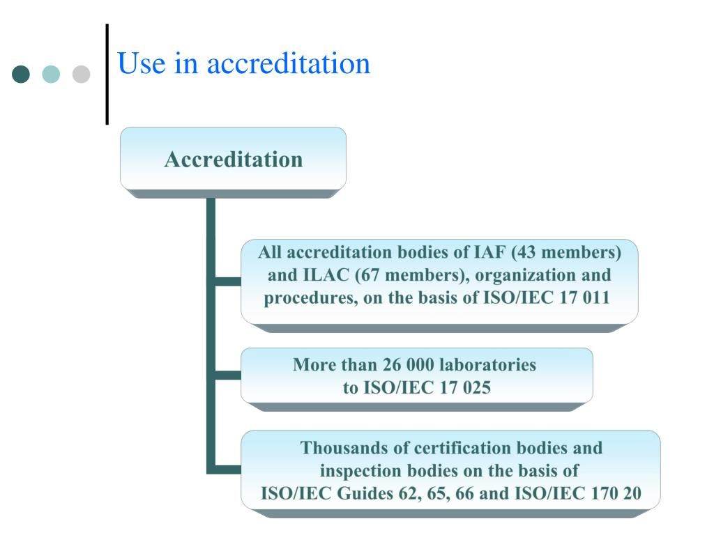 Use in accreditation