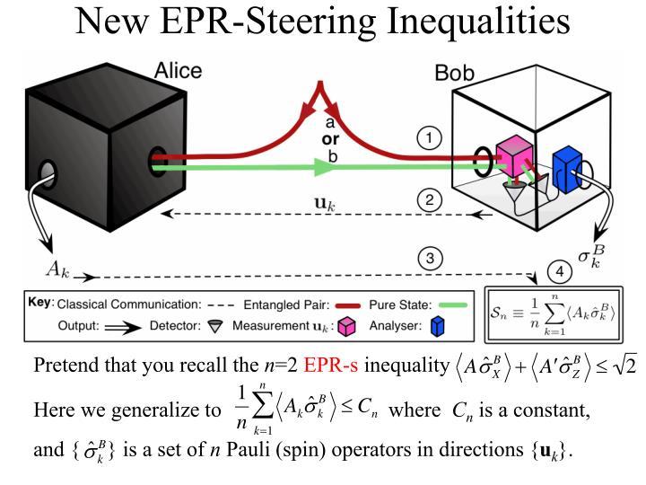New EPR-Steering Inequalities