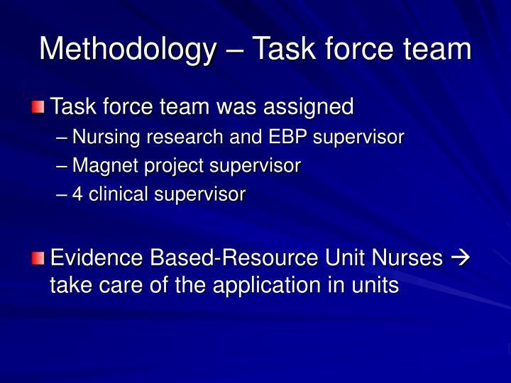 evidence based practice task 2
