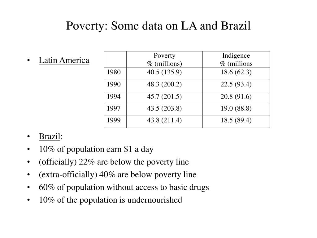 Poverty: Some data on LA and Brazil