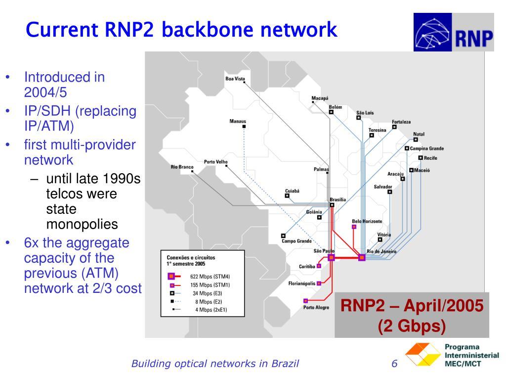 RNP2 – April/2005