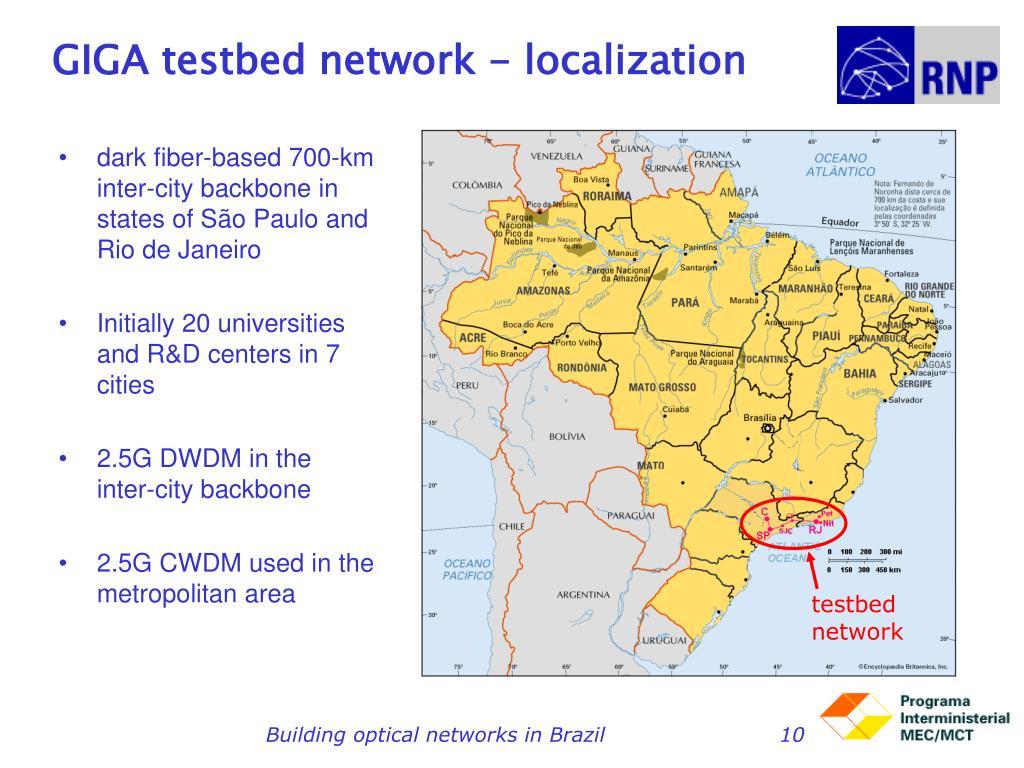 GIGA testbed network - localization