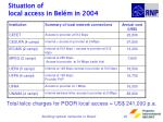 situation of local access in bel m in 2004