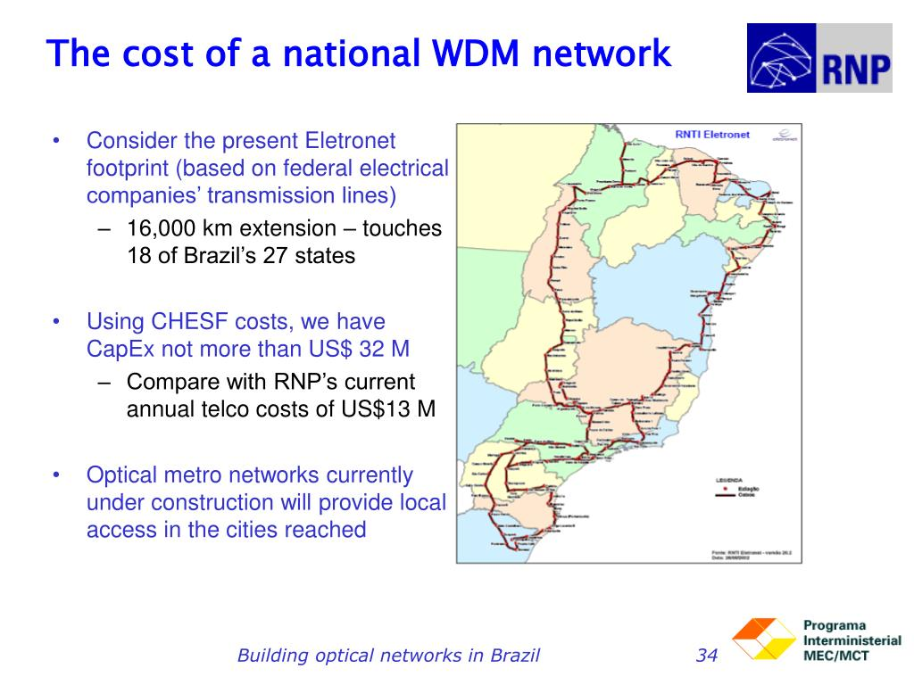 The cost of a national WDM network