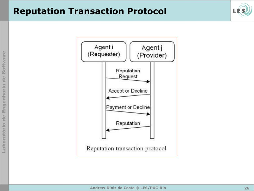 Reputation Transaction Protocol