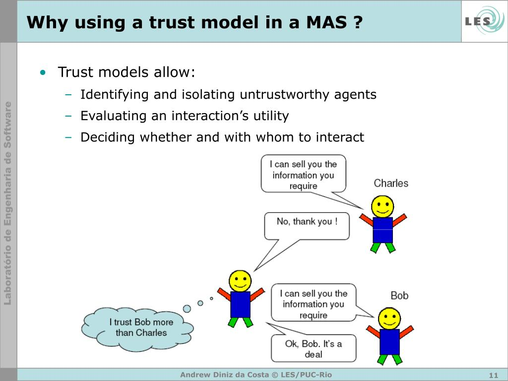 Why using a trust model in a MAS ?