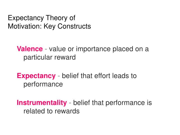 Expectancy Theory of