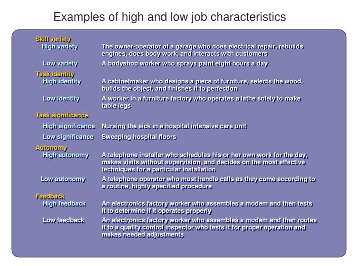 Examples of high and low job characteristics