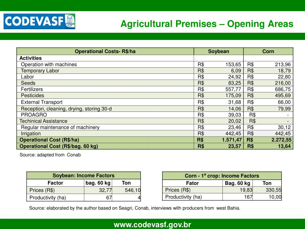 Agricultural Premises – Opening Areas