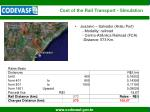 cost of the rail transport simulation
