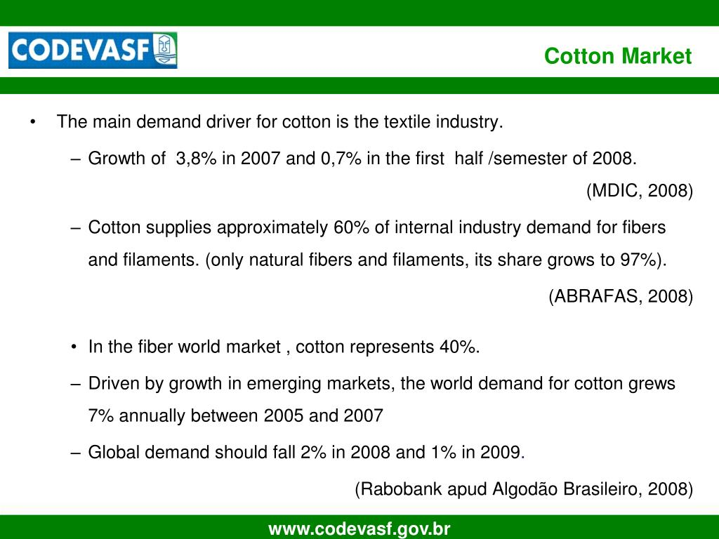 Cotton Market