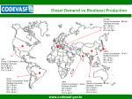 diesel demand vs biodiesel production