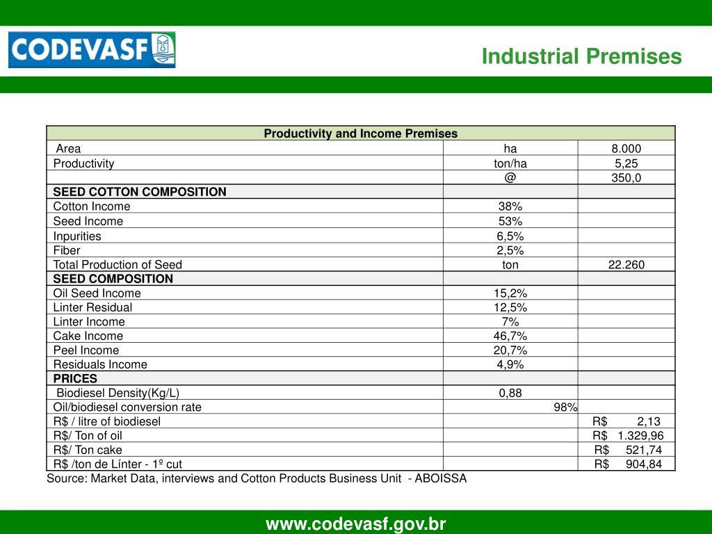 Industrial Premises