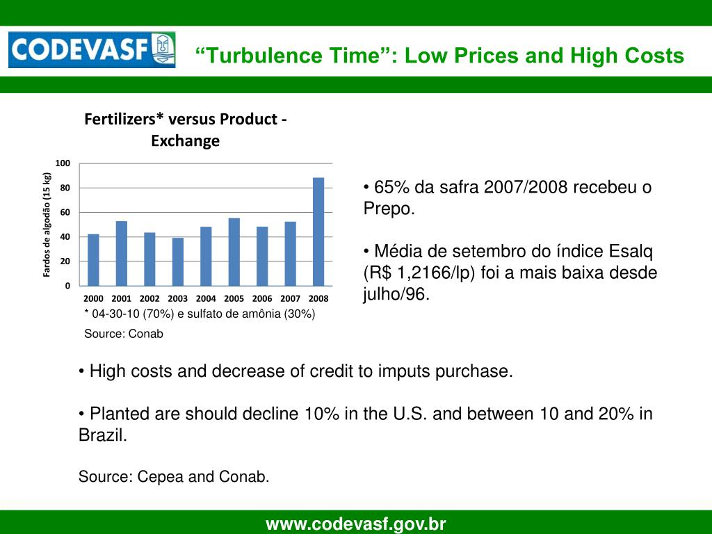 """Turbulence Time"": Low Prices and High Costs"