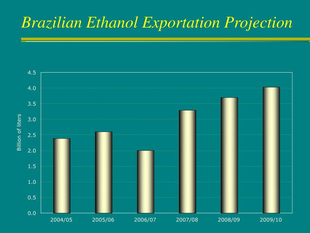 Brazilian Ethanol Exportation Projection