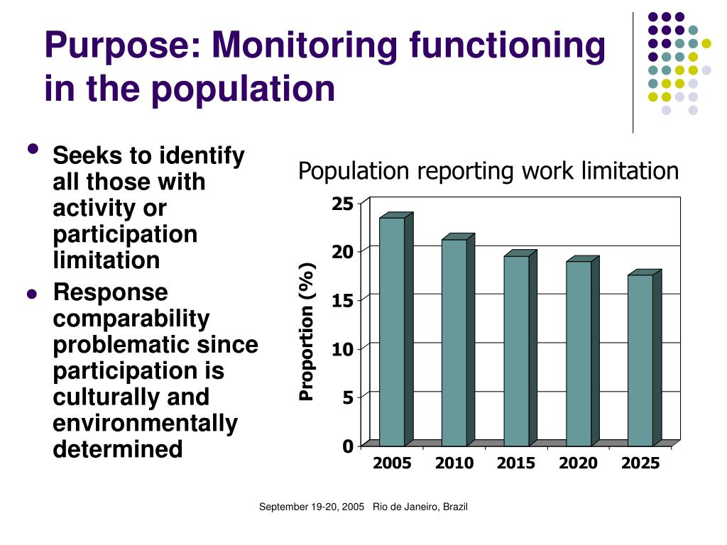 Purpose: Monitoring functioning in the population