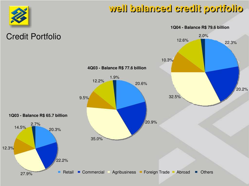 well balanced credit portfolio