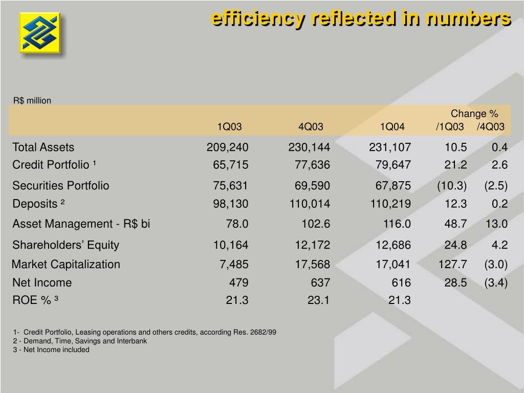 efficiency reflected in numbers