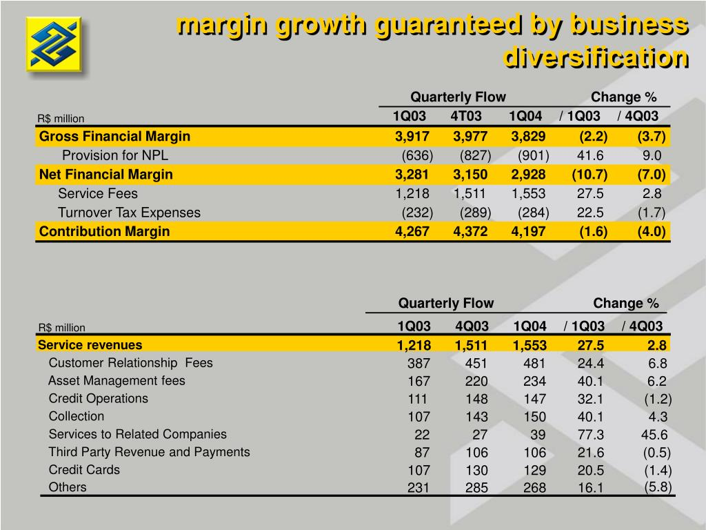 margin growth guaranteed by business diversification