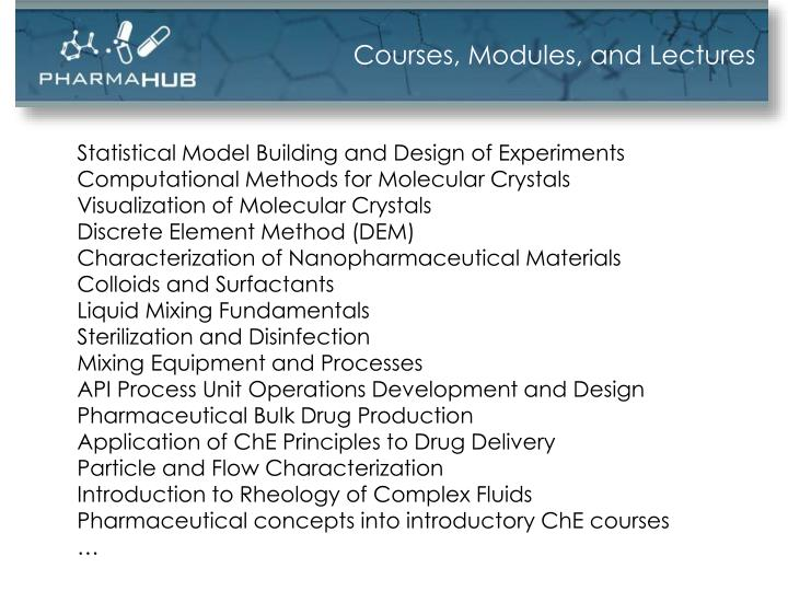 Courses, Modules, and Lectures