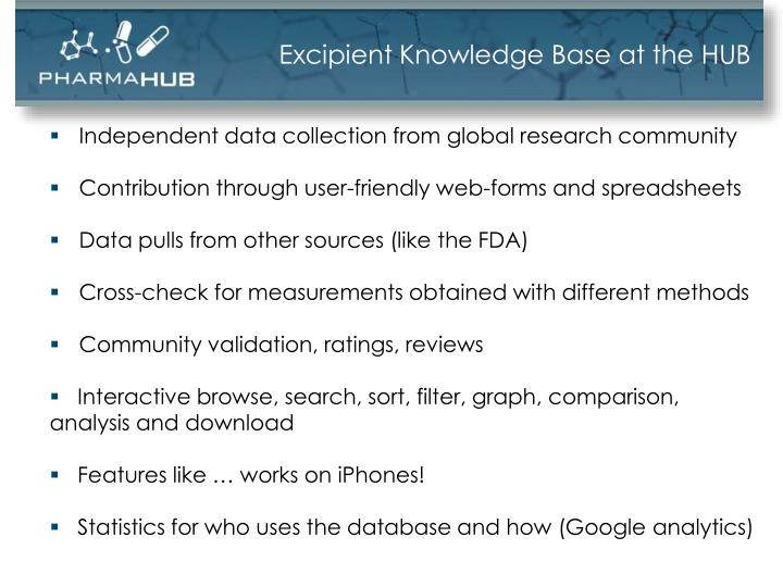 Excipient Knowledge Base at the HUB