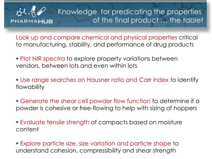Knowledge  for predicating the properties