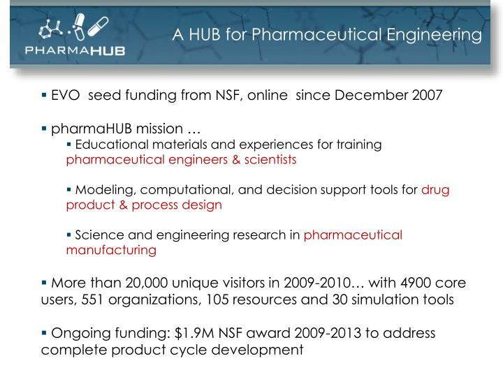 A HUB for Pharmaceutical Engineering