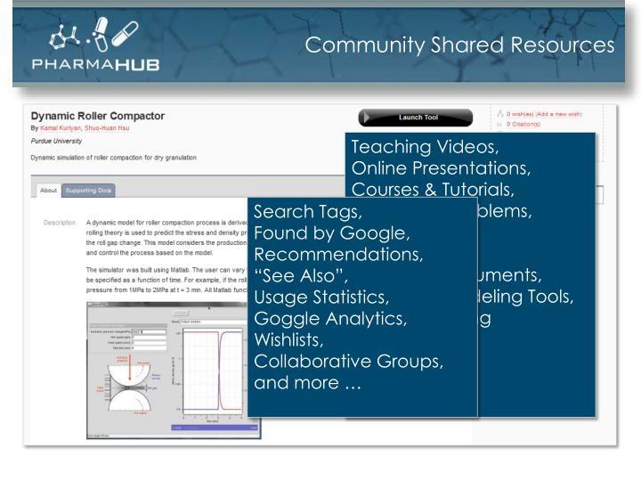 Community Shared Resources