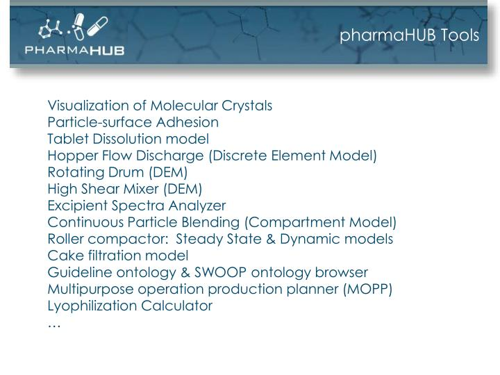pharmaHUB Tools
