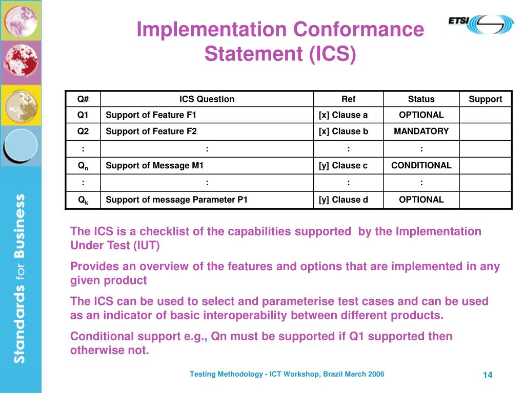 Implementation Conformance Statement (ICS)