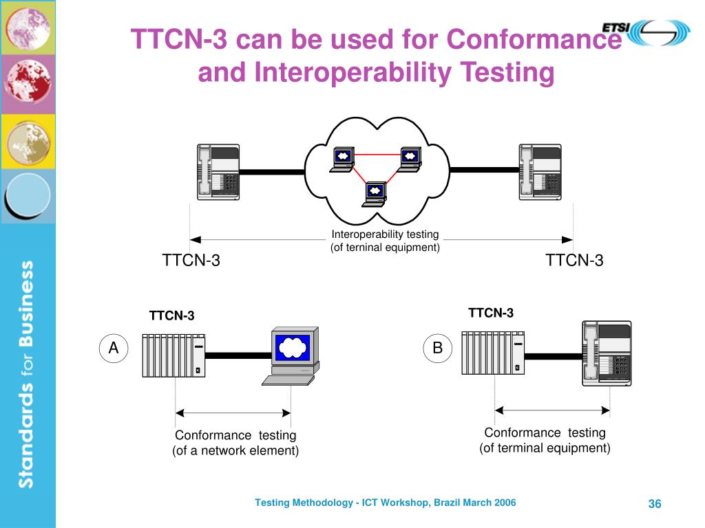 TTCN-3 can be used for Conformance and Interoperability Testing