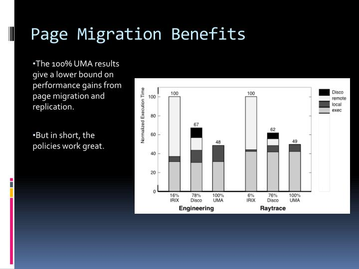 Page Migration Benefits