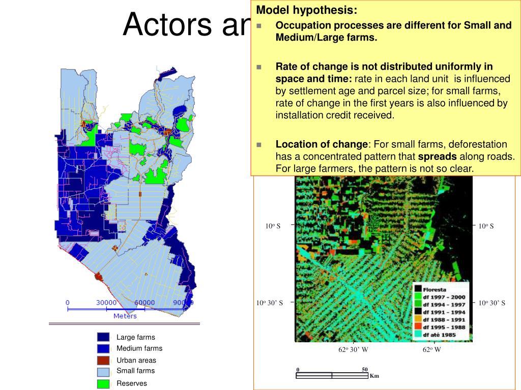 Model hypothesis: