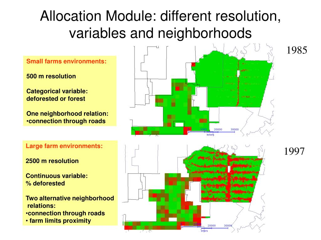 Allocation Module: different resolution, variables and neighborhoods