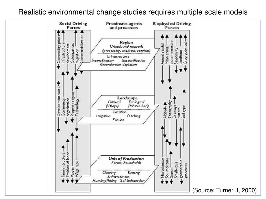 Realistic environmental change studies requires multiple scale models