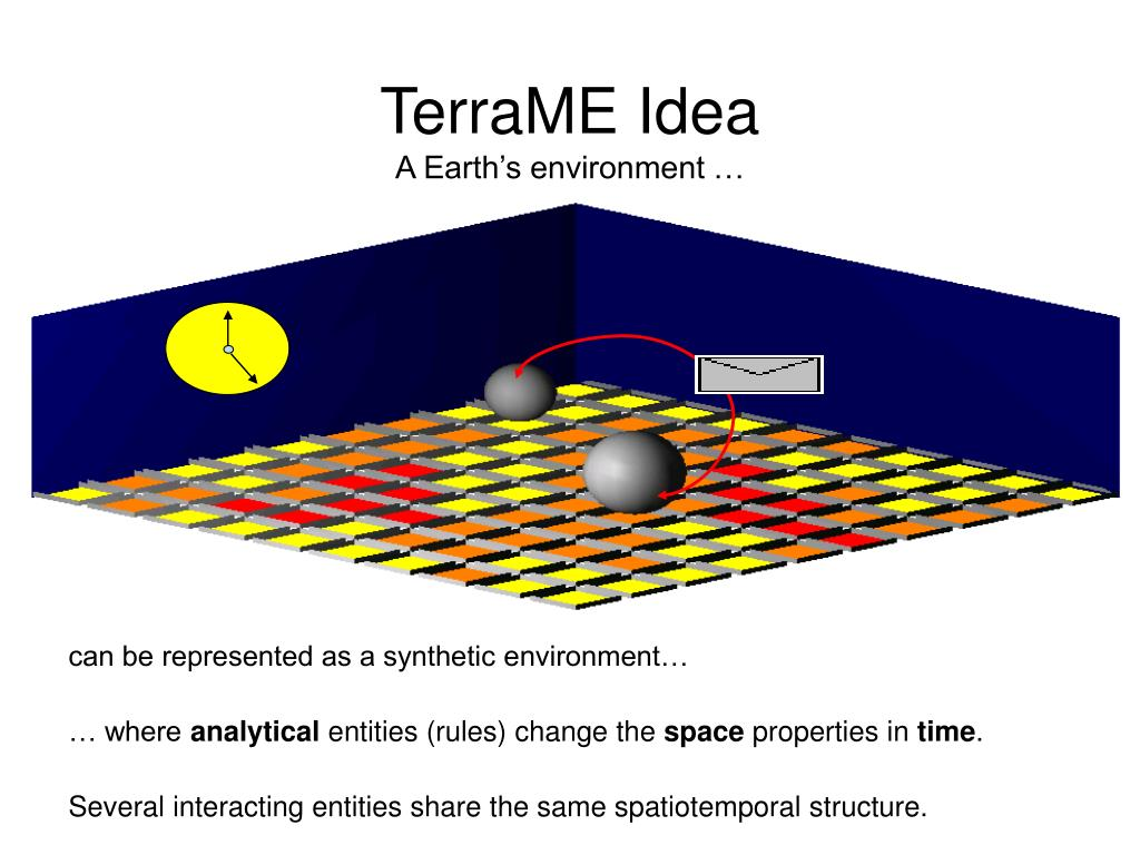 TerraME Idea