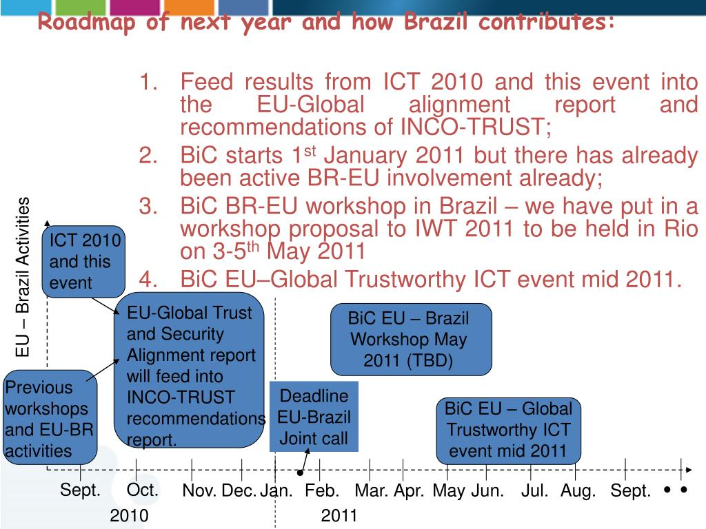 Roadmap of next year and how Brazil contributes: