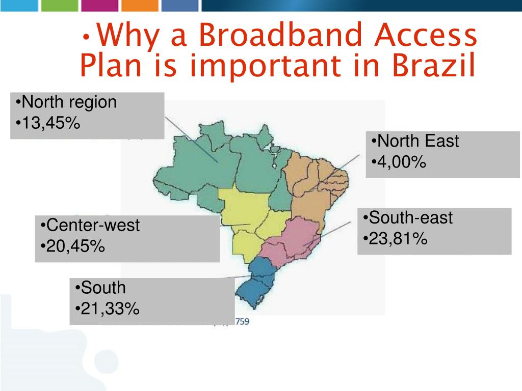 Why a Broadband Access Plan is important in Brazil