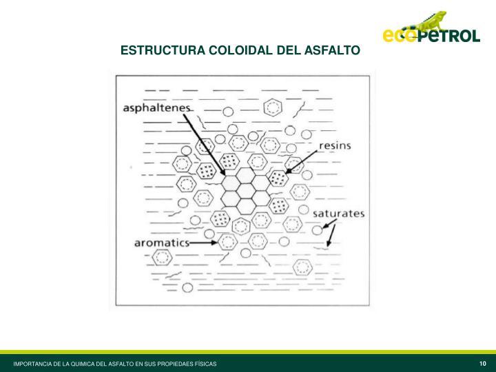 ESTRUCTURA COLOIDAL DEL ASFALTO
